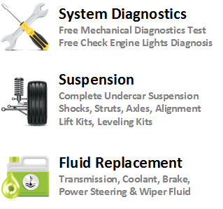 services-diagnostics-suspension-fluids3